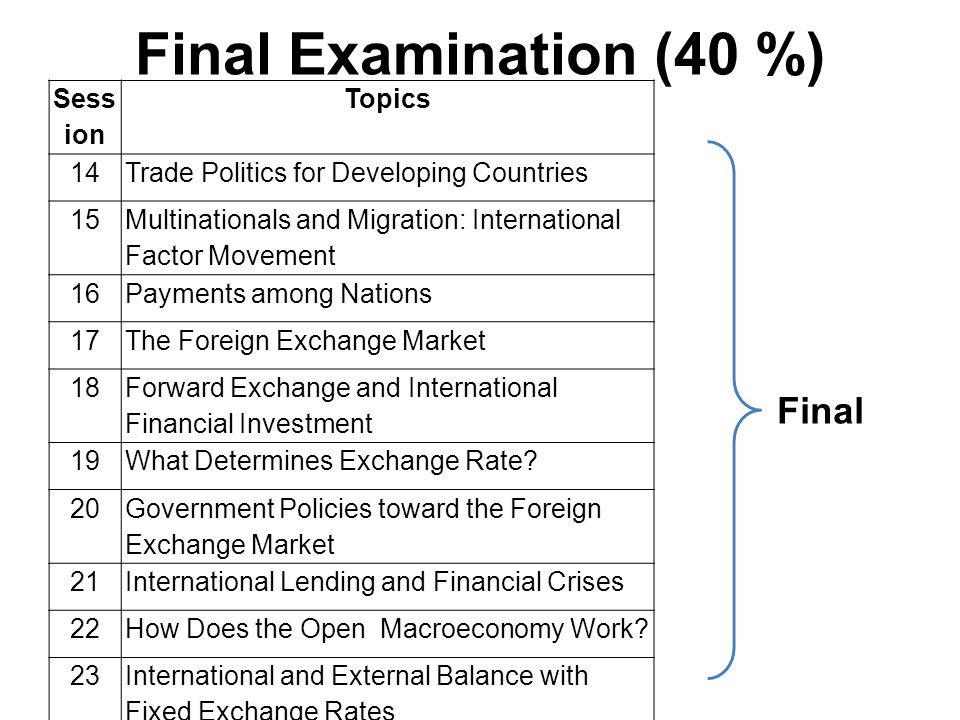 Sess ion Topics 14Trade Politics for Developing Countries 15 Multinationals and Migration: International Factor Movement 16Payments among Nations 17Th