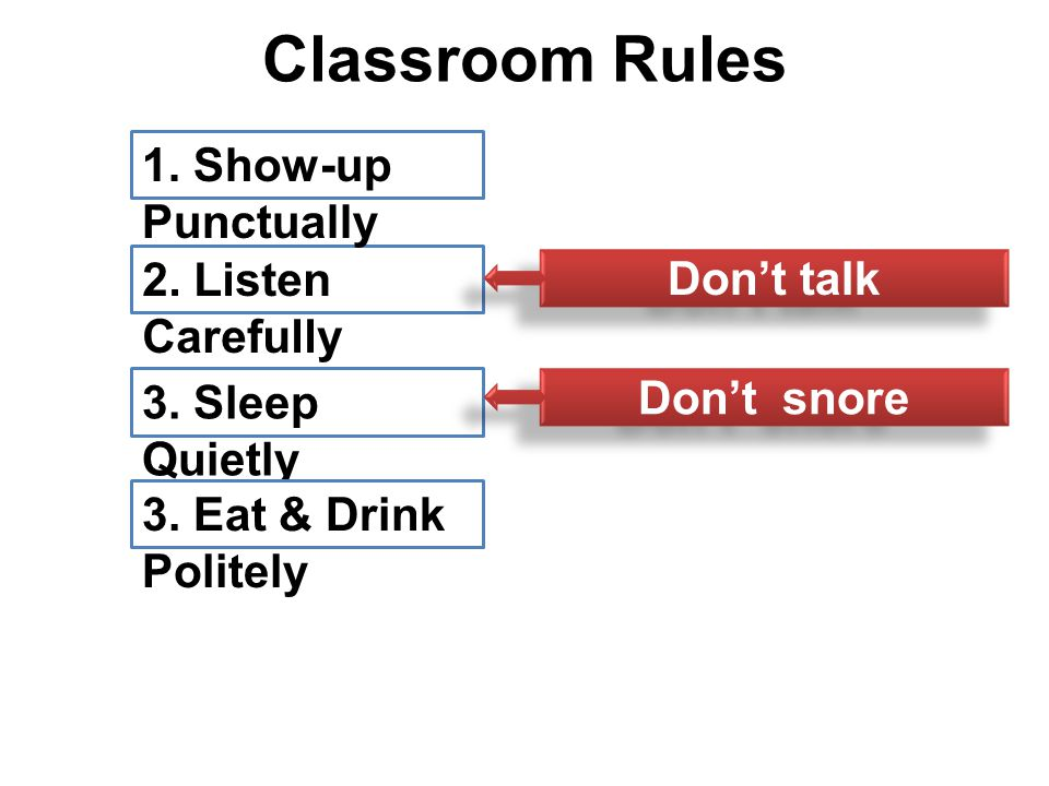 Classroom Rules 2. Listen Carefully 1. Show-up Punctually Don't talk 3.