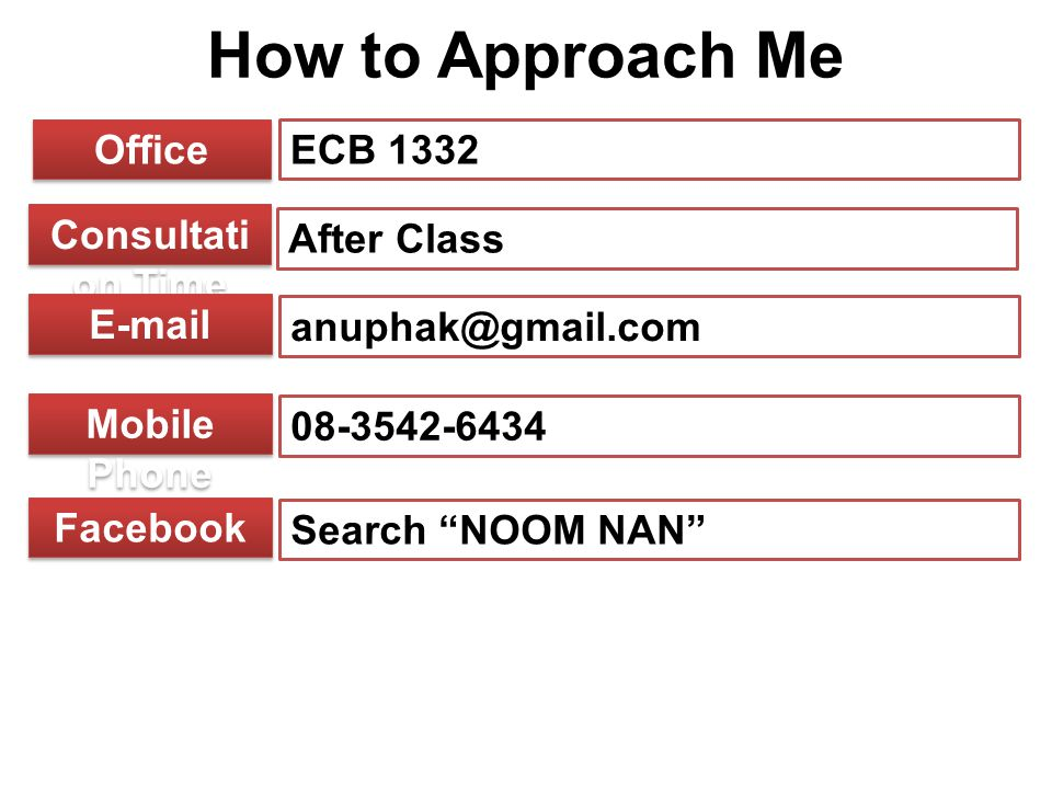 Office ECB 1332 Consultati on Time After Class E-mail anuphak@gmail.com Mobile Phone 08-3542-6434 Facebook Search NOOM NAN How to Approach Me