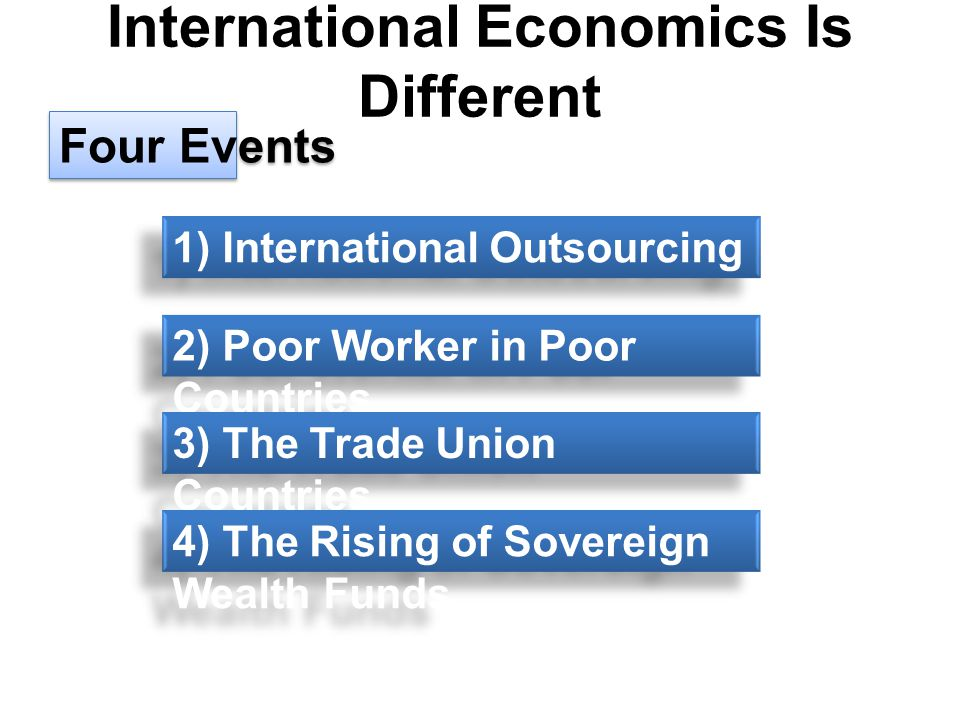 International Economics Is Different Four Events 1) International Outsourcing 2) Poor Worker in Poor Countries 3) The Trade Union Countries 4) The Ris