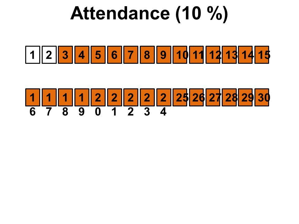 Attendance (10 %) 1514131211109812345673029282726252424 2323 1616 1717 1818 1919 2020 21212