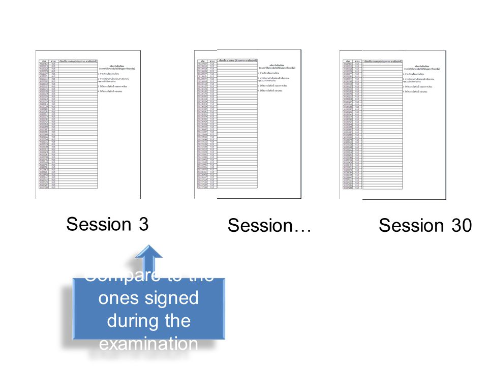 Session 3 Session…Session 30 Compare to the ones signed during the examination