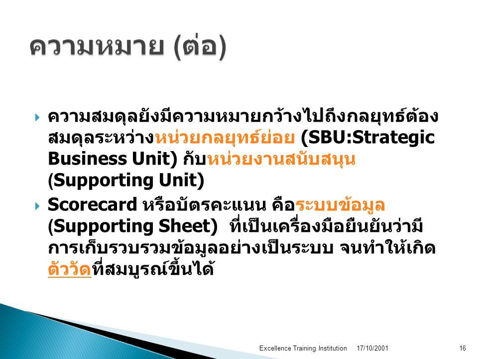 17/10/2001Excellence Training Institution16  ความสมดุลยังมีความหมายกว้างไปถึงกลยุทธ์ต้อง สมดุลระหว่างหน่วยกลยุทธ์ย่อย (SBU:Strategic Business Unit) ก