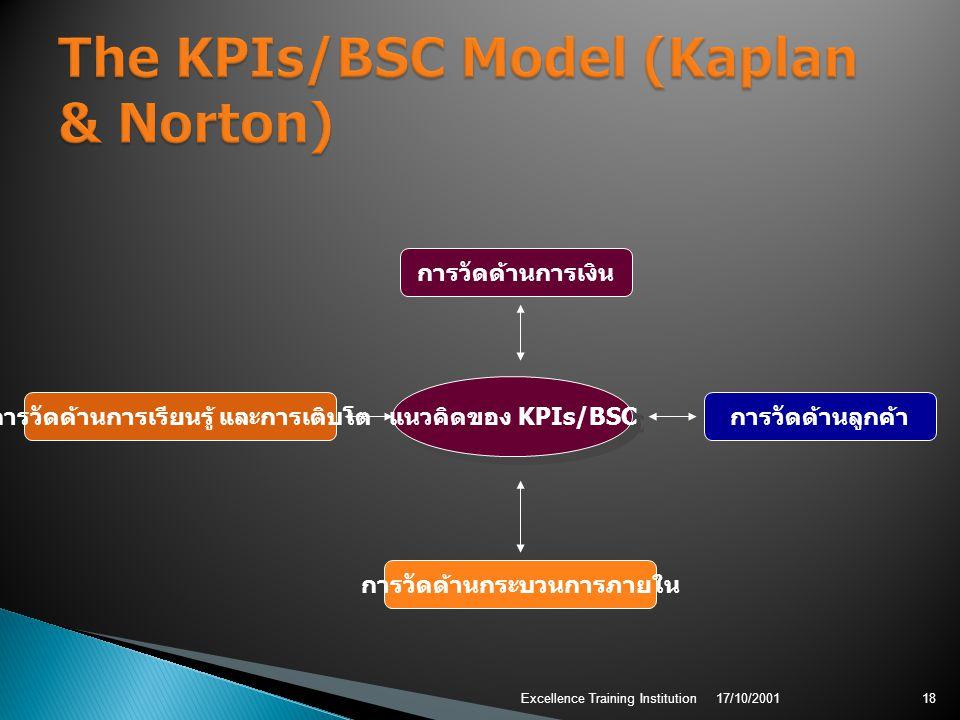 17/10/2001Excellence Training Institution18 แนวคิดของ KPIs/BSC การวัดด้านการเงิน การวัดด้านลูกค้า การวัดด้านกระบวนการภายใน การวัดด้านการเรียนรู้ และกา