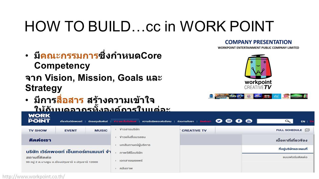 HOW TO BUILD…cc in WORK POINT มีคณะกรรมการซึ่งกำหนด Core Competency จาก Vision, Mission, Goals และ Strategy มีการสื่อสาร สร้างความเข้าใจ ให้กับบุคลากร