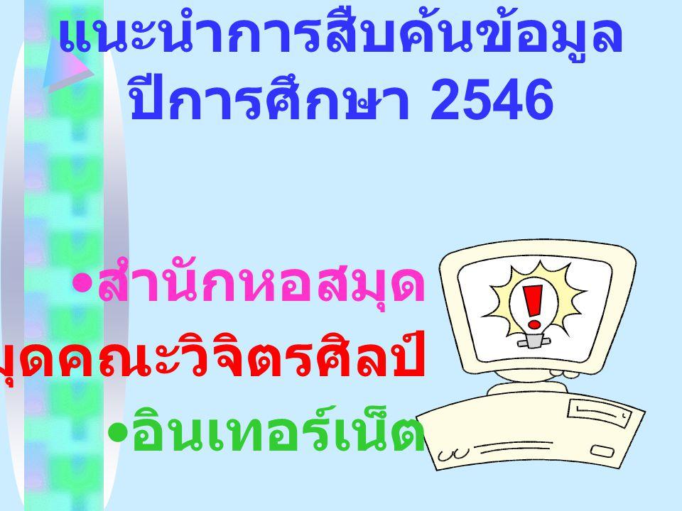 http://www.bangkokpost.com/