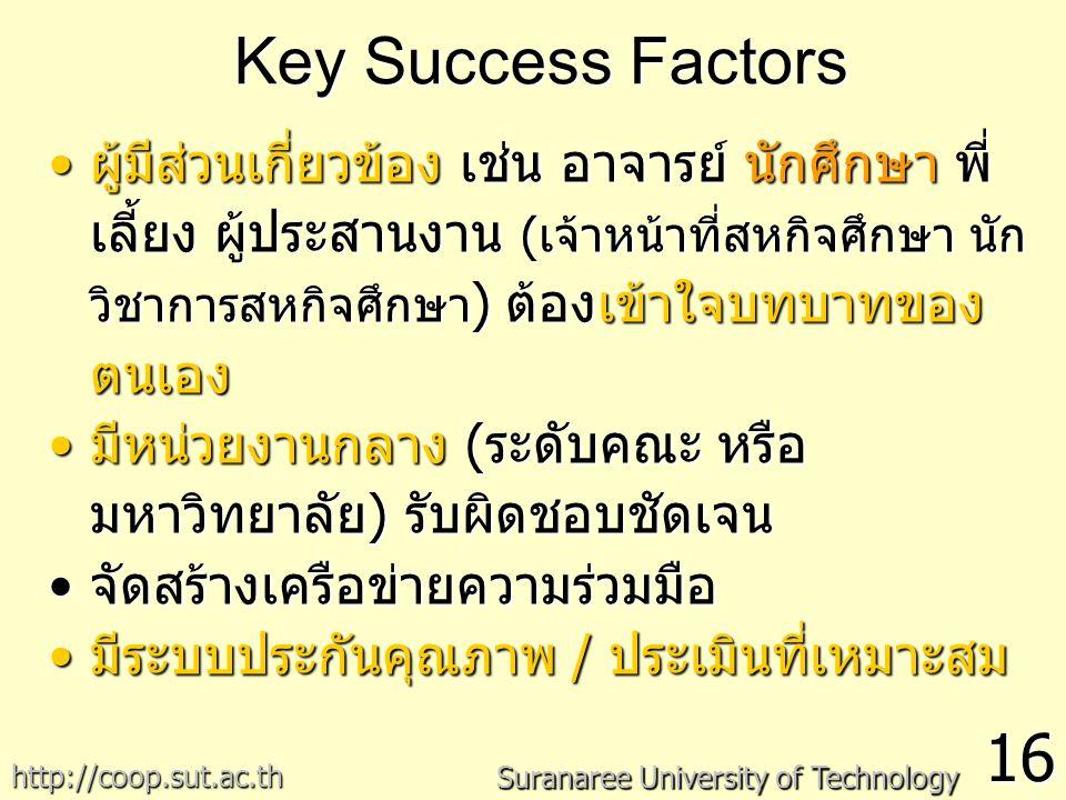 Key Success Factors 16 Suranaree University of Technology http://coop.sut.ac.th ผู้มีส่วนเกี่ยวข้อง เช่น อาจารย์ นักศึกษา พี่ เลี้ยง ผู้ประสานงาน (เจ้