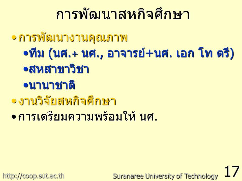 การพัฒนาสหกิจศึกษา 17 Suranaree University of Technology http://coop.sut.ac.th การพัฒนางานคุณภาพการพัฒนางานคุณภาพ ทีม (นศ. + นศ., อาจารย์+นศ. เอก โท ต
