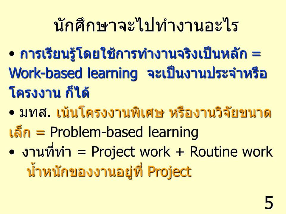 การเรียนรู้โดยใช้การทำงานจริงเป็นหลัก = Work-based learning จะเป็นงานประจำหรือ โครงงาน ก็ได้ การเรียนรู้โดยใช้การทำงานจริงเป็นหลัก = Work-based learni