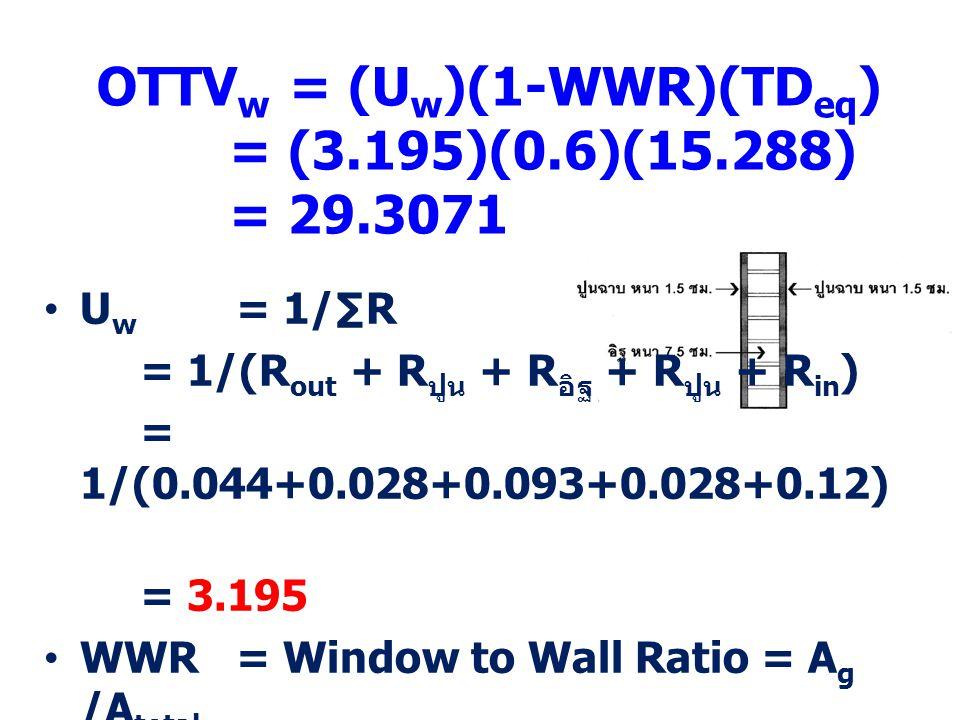 OTTV w = (U w )(1-WWR)(TD eq ) = (3.195)(0.6)(15.288) = 29.3071 U w = 1/∑R = 1/(R out + R ปูน + R อิฐ + R ปูน + R in ) = 1/(0.044+0.028+0.093+0.028+0.