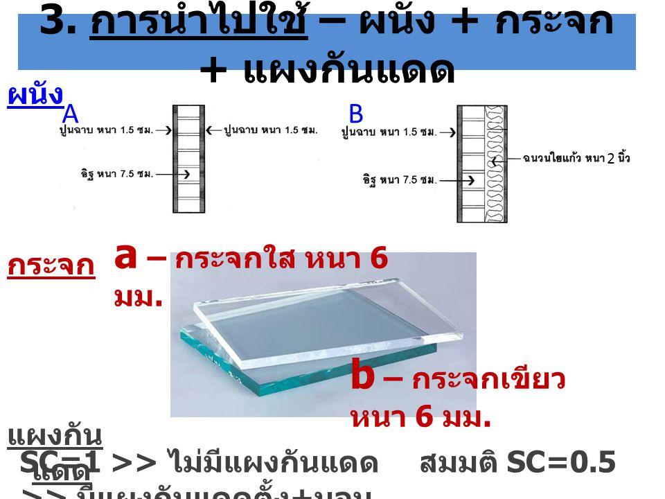 3. การนำไปใช้ – ผนัง + กระจก + แผงกันแดด AB ผนัง กระจก แผงกัน แดด 2 b – กระจกเขียว หนา 6 มม. a – กระจกใส หนา 6 มม. SC=1 >> ไม่มีแผงกันแดดสมมติ SC=0.5