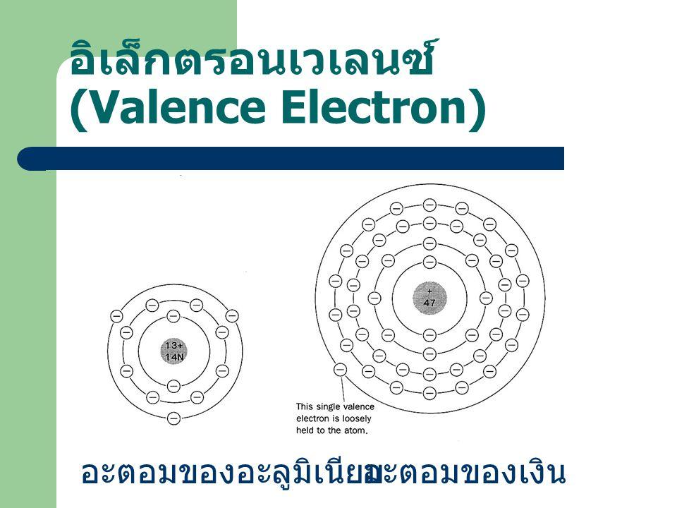 อิเล็กตรอนเวเลนซ์ (Valence Electron) อะตอมของอะลูมิเนียมอะตอมของเงิน