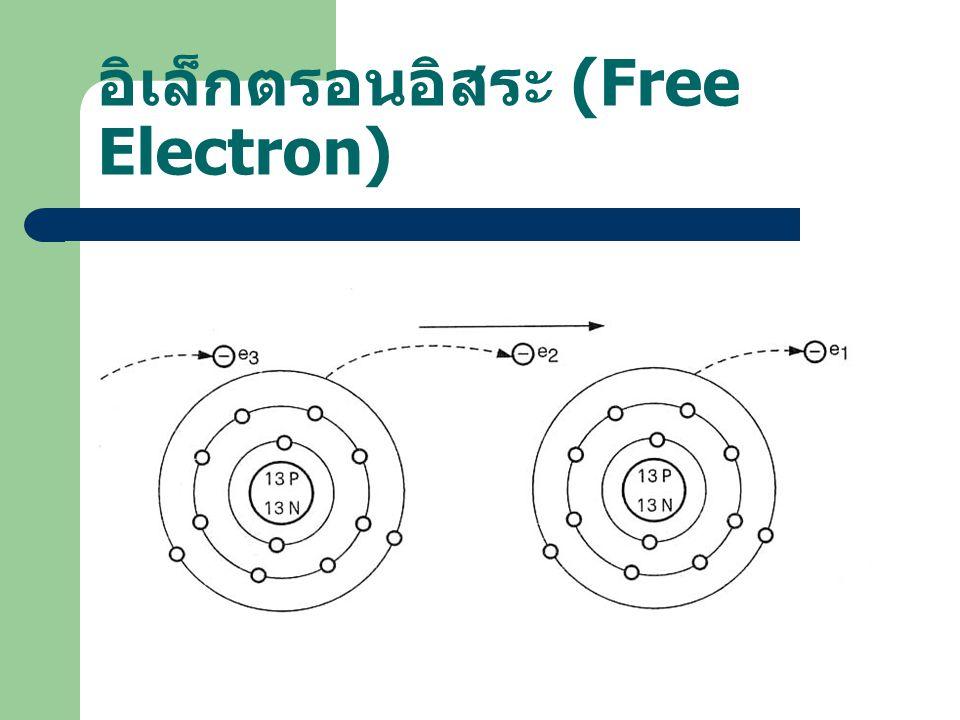 อิเล็กตรอนอิสระ (Free Electron)