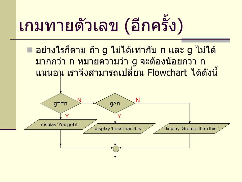 อย่างไรก็ตาม ถ้า g ไม่ได้เท่ากับ n และ g ไม่ได้ มากกว่า n หมายความว่า g จะต้องน้อยกว่า n แน่นอน เราจึงสามารถเปลี่ยน Flowchart ได้ดังนี้ g==ng>n displa