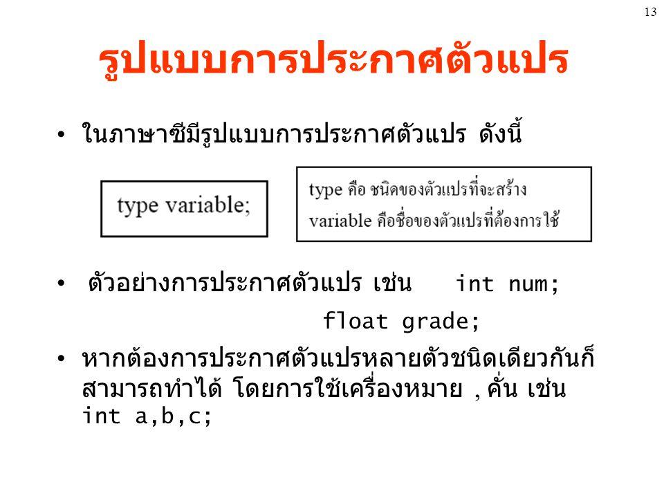 รูปแบบการประกาศตัวแปร ในภาษาซีมีรูปแบบการประกาศตัวแปร ดังนี้ ตัวอย่างการประกาศตัวแปร เช่น int num; float grade; หากต้องการประกาศตัวแปรหลายตัวชนิดเดียว