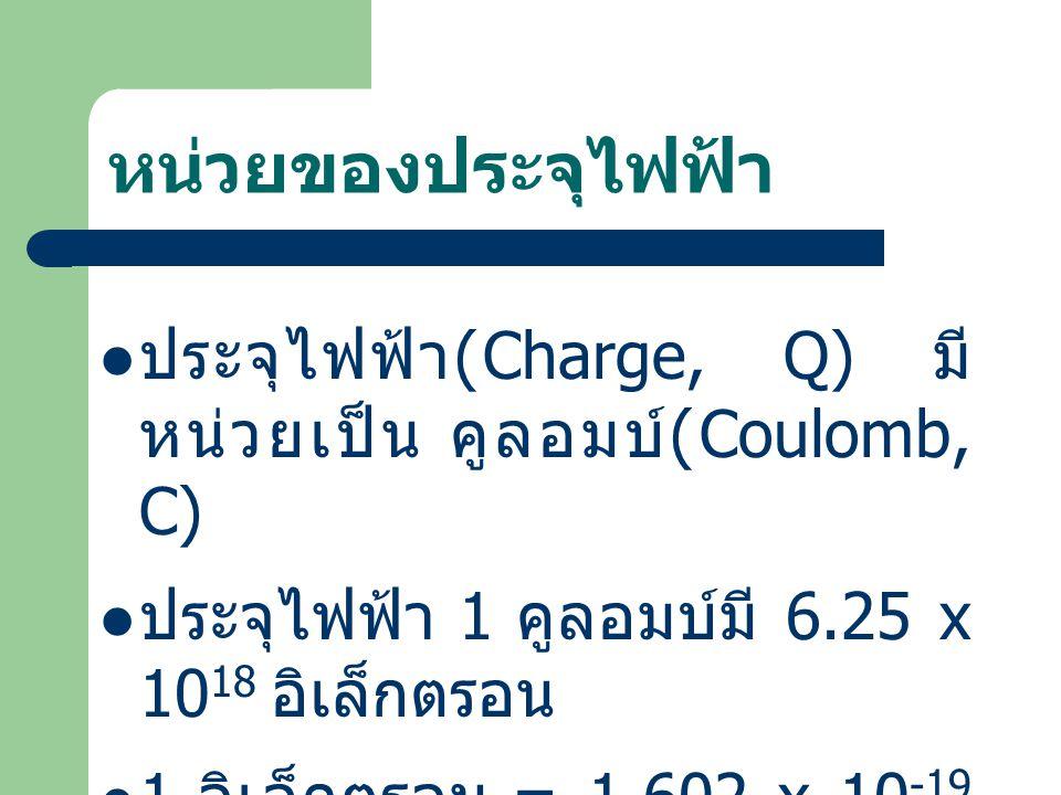 หน่วยของประจุไฟฟ้า ประจุไฟฟ้า (Charge, Q) มี หน่วยเป็น คูลอมบ์ (Coulomb, C) ประจุไฟฟ้า 1 คูลอมบ์มี 6.25 x 10 18 อิเล็กตรอน 1 อิเล็กตรอน = 1.602 x 10 -