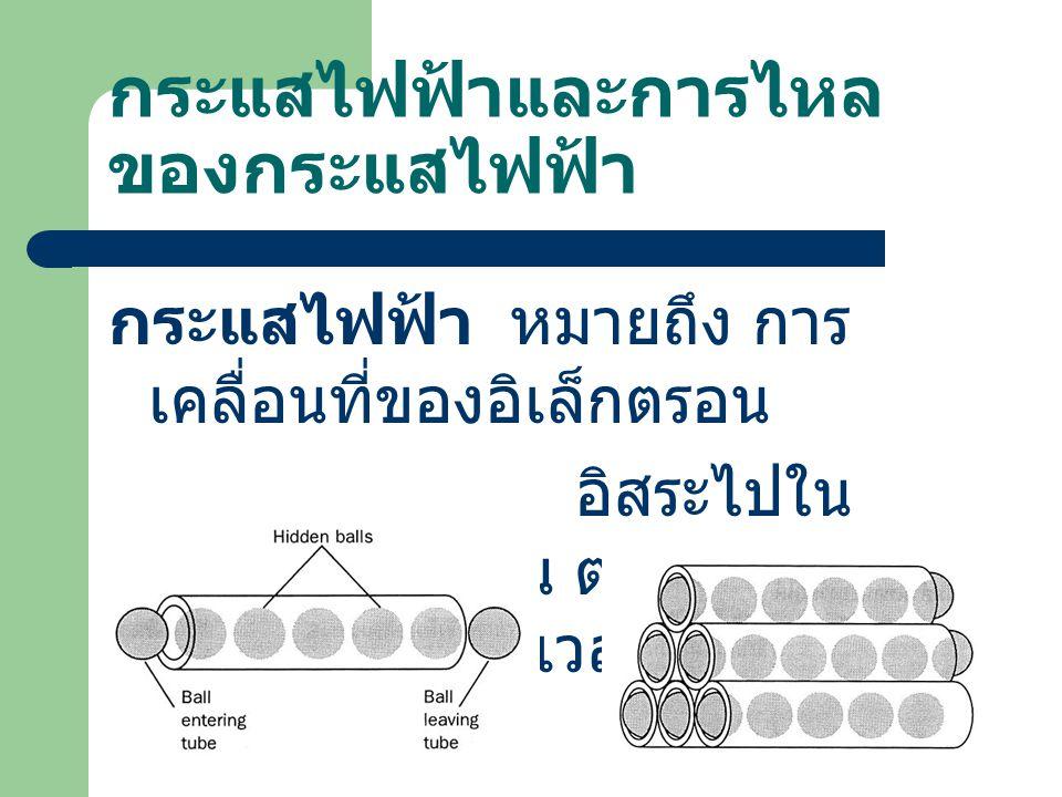 กระแสไฟฟ้าและการไหล ของกระแสไฟฟ้า - การเคลื่อนที่ของ อิเล็กตรอนอิสระไปในทิศทาง เดียวกันจากขั้วลบไปยังขั้วบวก คือการไหลของกระแสไฟฟ้า