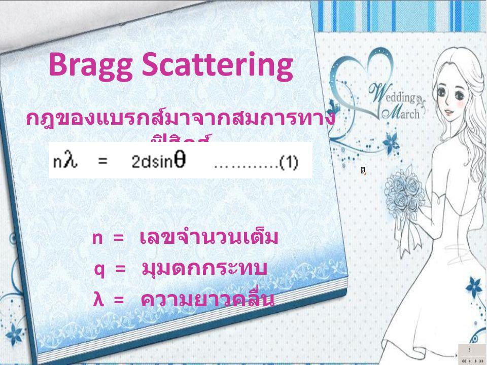 Bragg Scattering กฎของแบรกส์มาจากสมการทาง ฟิสิกส์ n = เลขจำนวนเต็ม q = มุมตกกระทบ λ = ความยาวคลื่น
