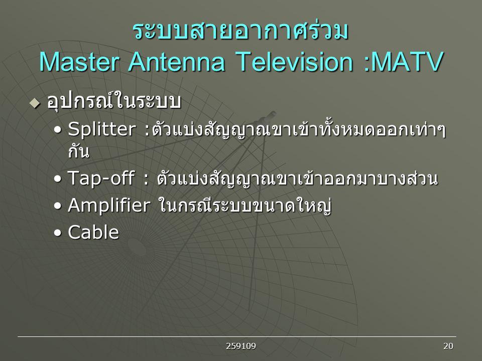 259109 20 ระบบสายอากาศร่วม Master Antenna Television :MATV  อุปกรณ์ในระบบ Splitter : ตัวแบ่งสัญญาณขาเข้าทั้งหมดออกเท่าๆ กันSplitter : ตัวแบ่งสัญญาณขา