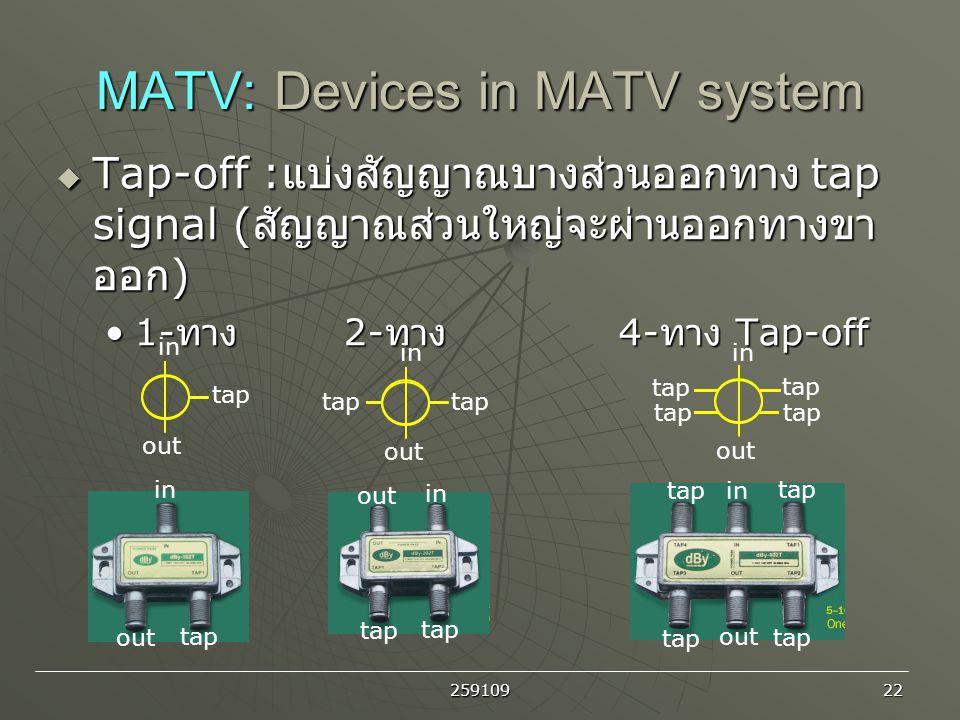 259109 22 MATV: Devices in MATV system  Tap-off : แบ่งสัญญาณบางส่วนออกทาง tap signal ( สัญญาณส่วนใหญ่จะผ่านออกทางขา ออก ) 1- ทาง 2- ทาง 4- ทาง Tap-of