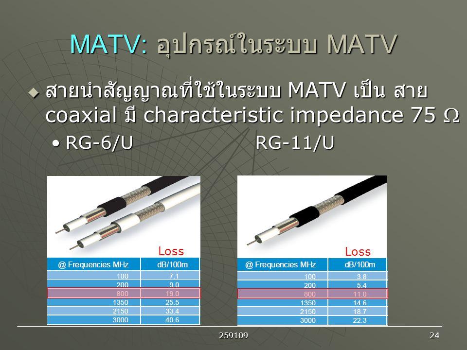 259109 24 MATV: อุปกรณ์ในระบบ MATV  สายนำสัญญาณที่ใช้ในระบบ MATV เป็น สาย coaxial มี characteristic impedance 75  RG-6/U RG-11/URG-6/U RG-11/U Loss