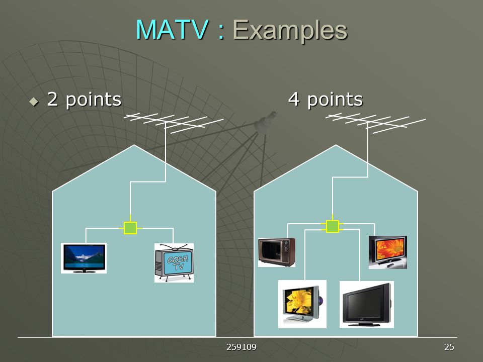 259109 25 MATV : Examples  2 points 4 points