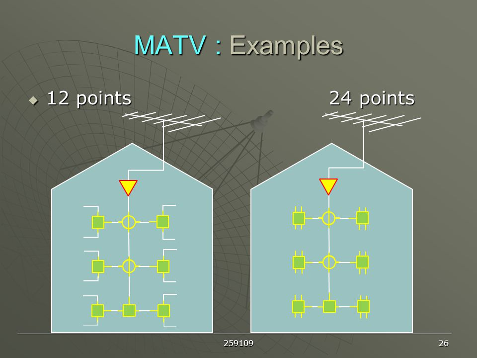 259109 26 MATV : Examples  12 points 24 points