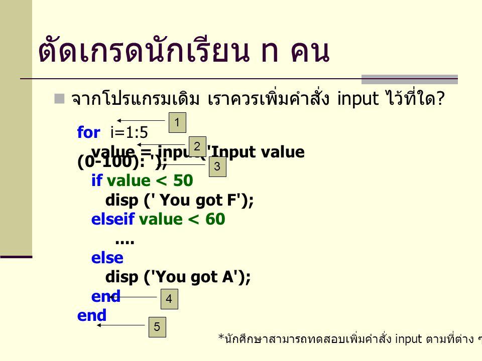 เราจะเห็นได้ว่า ค่า n จำเป็นจะถูกใช้เพื่อควบคุม จำนวนของการทำซ้ำ จากโปรแกรมเดิม เมื่อเราต้องการทำซ้ำ 5 ครั้ง เรา จะกำหนด for i=1:5 ดังนั้น ถ้าต้องการทำซ้ำ n ครั้ง เราจะต้องเขียนว่า for i=1:n และค่า n จะต้องถูกกำหนดก่อนคำสั่ง for ตัดเกรดนักเรียน n คน