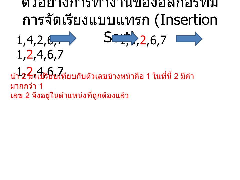 ตัวอย่างการทำงานของอัลกอริทึม การจัดเรียงแบบแทรก (Insertion Sort) 1,4,2,6,7 1,4,2,6,7 1,2,4,6,7 1,2,4,6,7 นำ 2 มาเปรียบเทียบกับตัวเลขข้างหน้าคือ 1 ในที่นี้ 2 มีค่า มากกว่า 1 เลข 2 จึงอยู่ในตำแหน่งที่ถูกต้องแล้ว