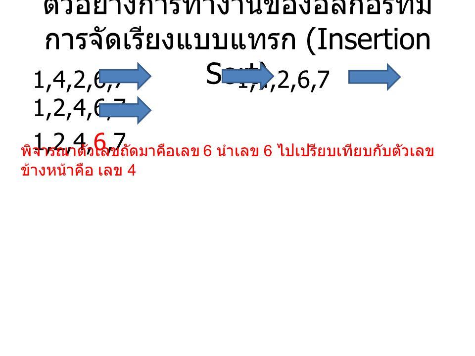 ตัวอย่างการทำงานของอัลกอริทึม การจัดเรียงแบบแทรก (Insertion Sort) 1,4,2,6,7 1,4,2,6,7 1,2,4,6,7 1,2,4,6,7 พิจารณาตัวเลขถัดมาคือเลข 6 นำเลข 6 ไปเปรียบเทียบกับตัวเลข ข้างหน้าคือ เลข 4