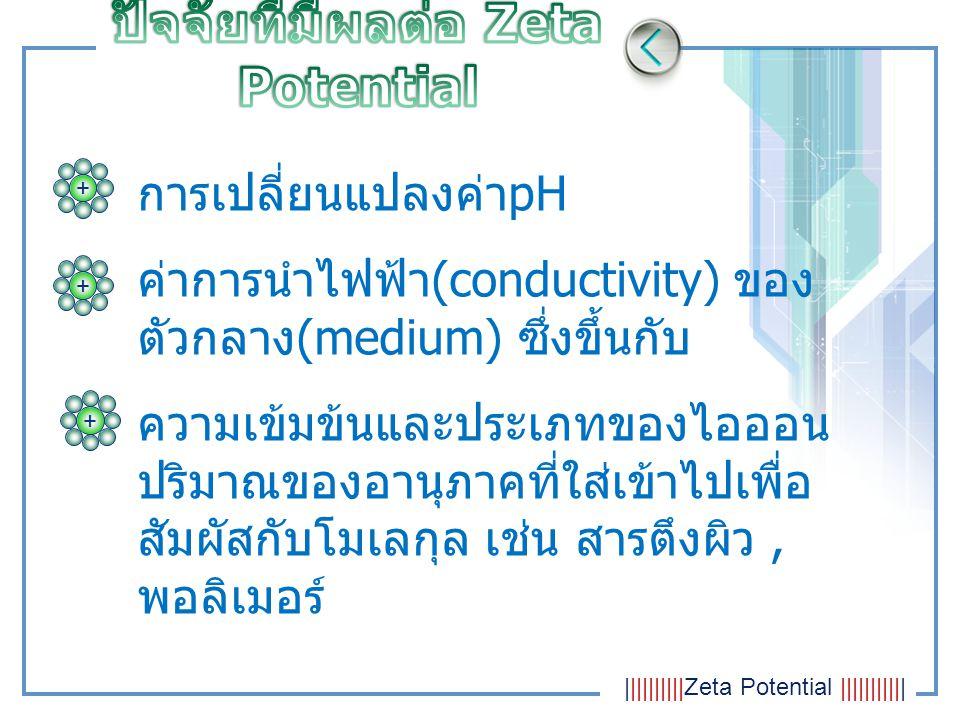 การเปลี่ยนแปลงค่า pH ค่าการนำไฟฟ้า (conductivity) ของ ตัวกลาง (medium) ซึ่งขึ้นกับ ความเข้มข้นและประเภทของไอออน ปริมาณของอานุภาคที่ใส่เข้าไปเพื่อ สัมผ