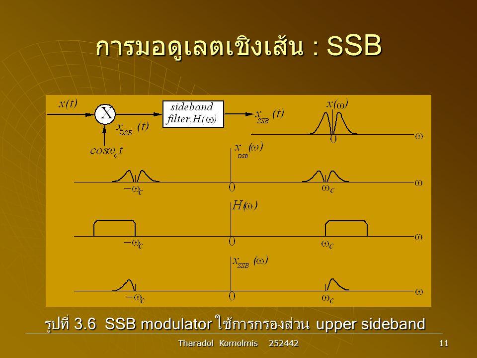 Tharadol Komolmis 252442 11 การมอดูเลตเชิงเส้น : S SB รูปที่ 3.6 SSB modulator ใช้การกรองส่วน upper sideband