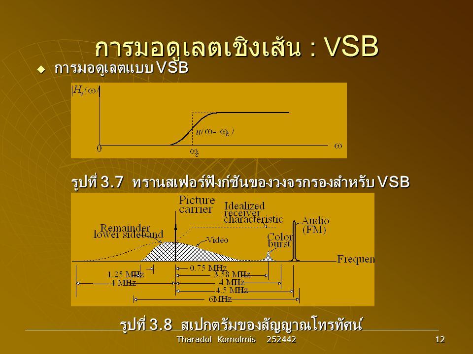 Tharadol Komolmis 252442 12 การมอดูเลตเชิงเส้น : V SB  การมอดูเลตแบบ VSB รูปที่ 3.7 ทรานสเฟอร์ฟังก์ชันของวงจรกรองสำหรับ VSB รูปที่ 3.8 สเปกตรัมของสัญญาณโทรทัศน์