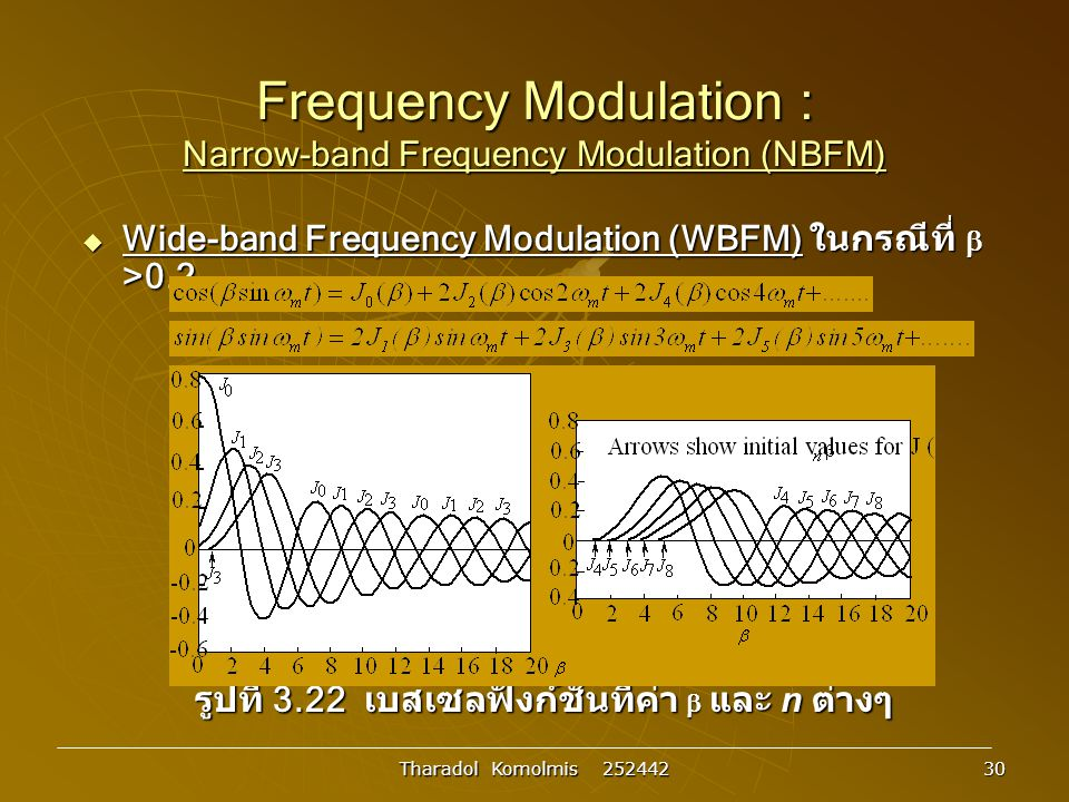 Tharadol Komolmis 252442 30 Frequency Modulation : Narrow-band Frequency Modulation (NBFM)  Wide-band Frequency Modulation (WBFM) ในกรณีที่  >0.2 รู