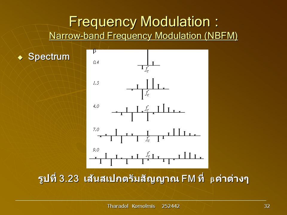 Tharadol Komolmis 252442 32 Frequency Modulation : Narrow-band Frequency Modulation (NBFM)  Spectrum รูปที่ 3.23 เส้นสเปกตรัมสัญญาณ FM ที่  ค่าต่างๆ