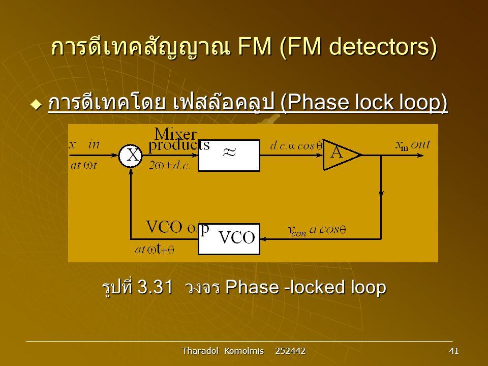 Tharadol Komolmis 252442 41 การดีเทคสัญญาณ FM (FM detectors)  การดีเทคโดย เฟสล๊อคลูป (Phase lock loop) รูปที่ 3.31 วงจร Phase -locked loop