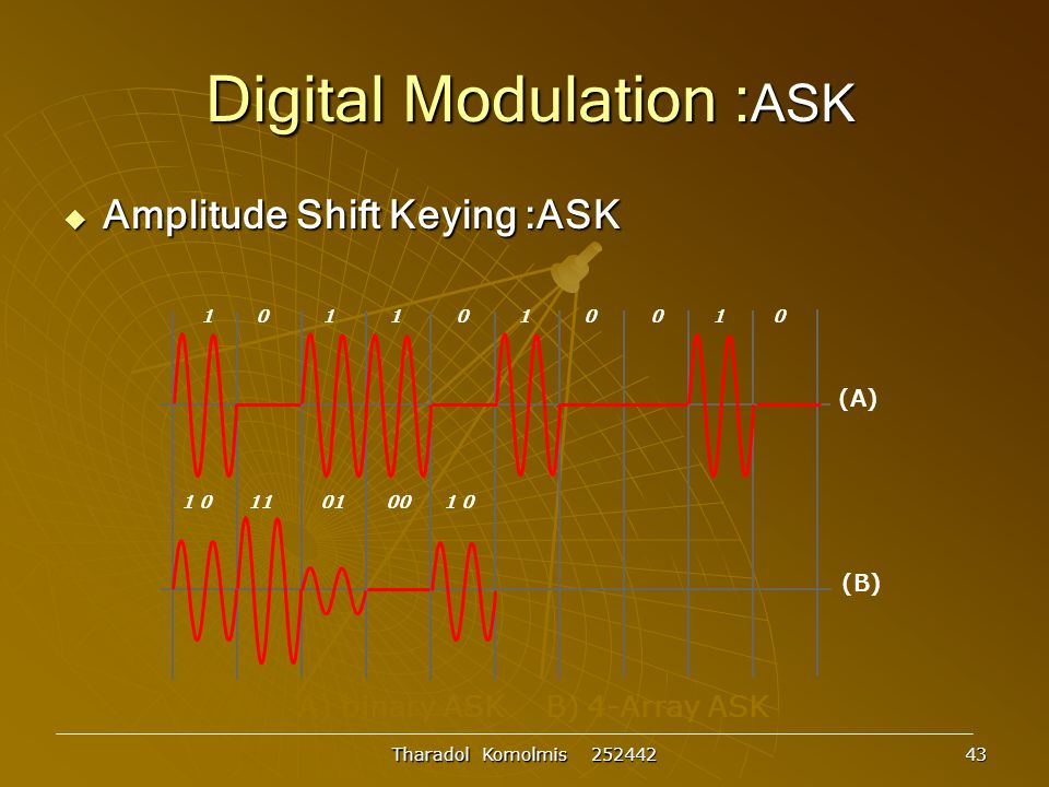 Tharadol Komolmis 252442 43 Digital Modulation : ASK Digital Modulation : ASK  Amplitude Shift Keying :ASK A) binary ASK B) 4-Array ASK 1 0 1 1 0 1 0
