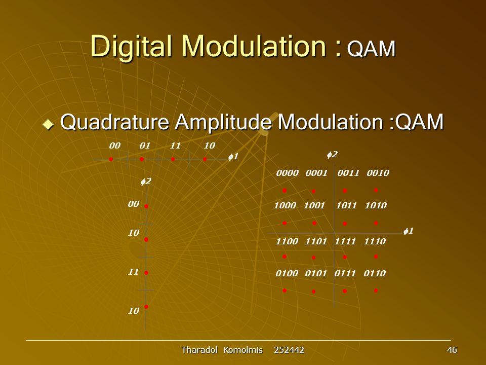 Tharadol Komolmis 252442 46 Digital Modulation : QAM  Quadrature Amplitude Modulation :QAM 00 01 11 10 11 00 10 11 10 22 0000 0001 0011 0010 11 22 1000 1001 1011 1010 1100 1101 1111 1110 0100 0101 0111 0110