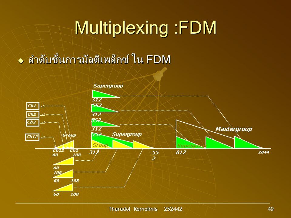 Tharadol Komolmis 252442 49 Multiplexing :FDM  ลำดับชั้นการมัลติเพล็กซ์ ใน FDM Supergroup Ch12Ch1 312 552 Ch1 Ch2 Ch3 312 552 Ch12 60 108 812 2044 312 55 2 Group Supergroup Mastergroup Supergroup Group