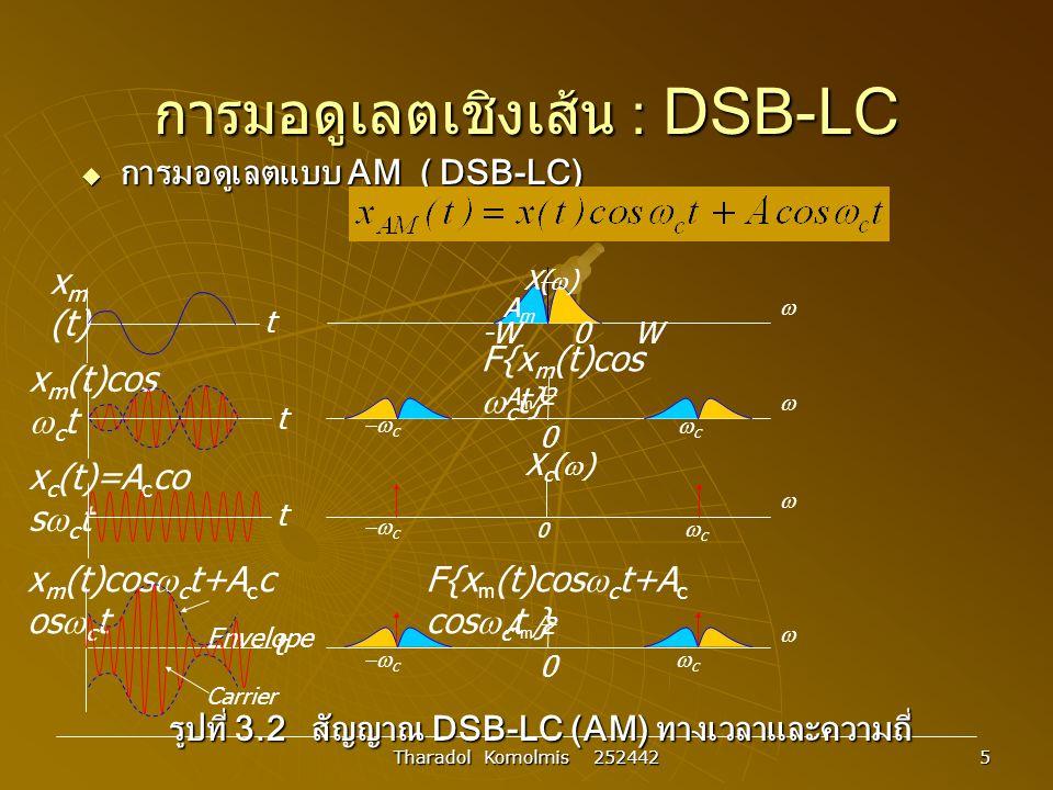 Tharadol Komolmis 252442 16 การมอดูเลตเชิงเส้น : การสร้างสัญญาณมอดูเลตเชิง ขนาด 2.