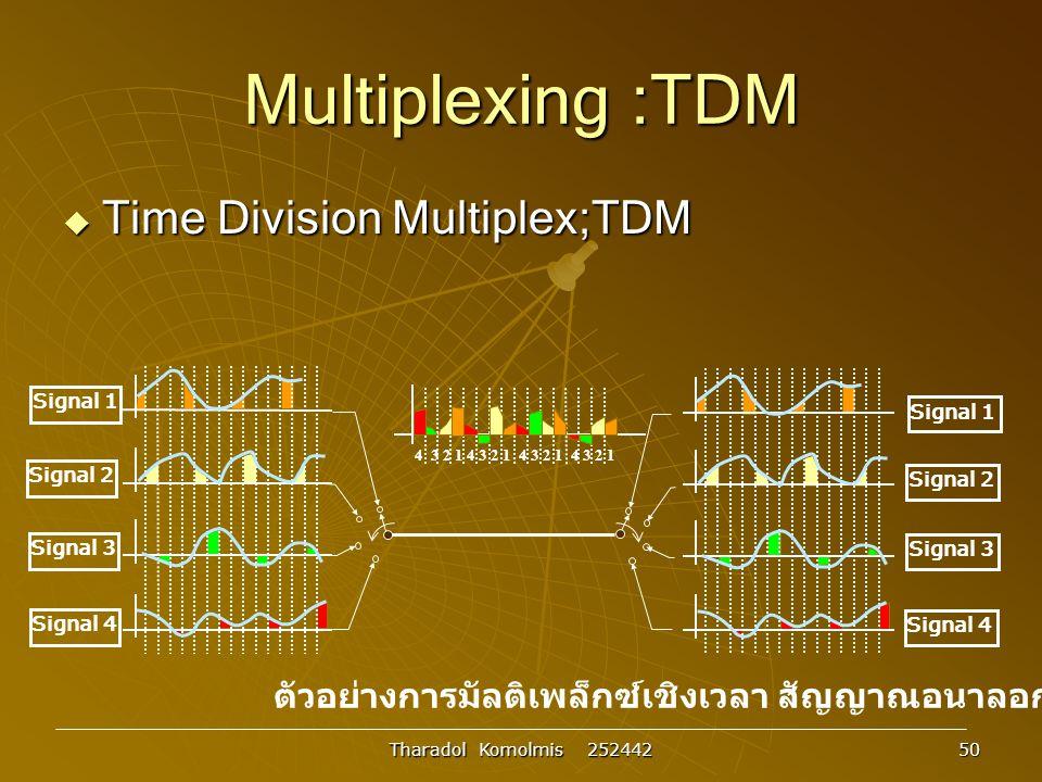 Tharadol Komolmis 252442 50 Multiplexing :TDM  Time Division Multiplex;TDM ตัวอย่างการมัลติเพล็กซ์เชิงเวลา สัญญาณอนาลอก Signal 1 Signal 2 Signal 3 Signal 4 Signal 1 Signal 2 Signal 3 Signal 4 4 3 2 1 4 3 2 1