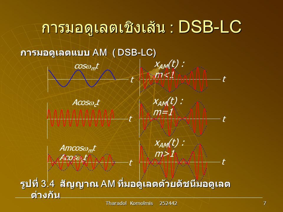 Tharadol Komolmis 252442 48 Multiplexing :FDM  Frequency Division Multiplex;FDM Signal 1 Signal 2 Signal 3 Signal 4 f 1 f 2 f 3 f 4 f MOD1 @ f 1 MOD2 @ f 2 MOD3 @ f 3 MOD4 @ f 4 Signal 1 Signal 2 Signal 3 Signal 4 DEMOD1 @ f 1 DEMOD2 @ f 2 DEMOD3 @ f 3 DEMOD4 @ f 4 ตัวอย่างการมัลติเพล็กซ์เชิงความถี่