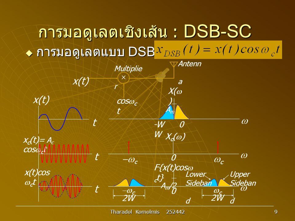 Tharadol Komolmis 252442 10 การมอดูเลตเชิงเส้น : SSB  การมอดูเลตแบบ SSB กรณีสัญญาณหลายความถี่ สัญญาณความถี่เดียว รูปที่ 3.5 สเปกตรัมของสัญญาณ SSB    cc  c 0 Lower Sideband Upper Sideband cc  c 0  m 0  m    cc  c 0 Lower Sideband cc  c 0  m 0  m  c +  m  c -  m