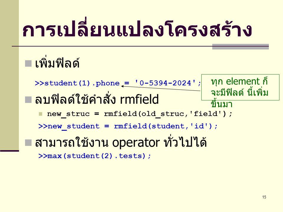15 การเปลี่ยนแปลงโครงสร้าง เพิ่มฟิลด์ >>student(1).phone = 0-5394-2024 ; ลบฟิลด์ใช้คำสั่ง rmfield new_struc = rmfield(old_struc, field ); >>new_student = rmfield(student, id ); สามารถใช้งาน operator ทั่วไปได้ >>max(student(2).tests); ทุก element ก็ จะมีฟิลด์ นี้เพิ่ม ขึ้นมา