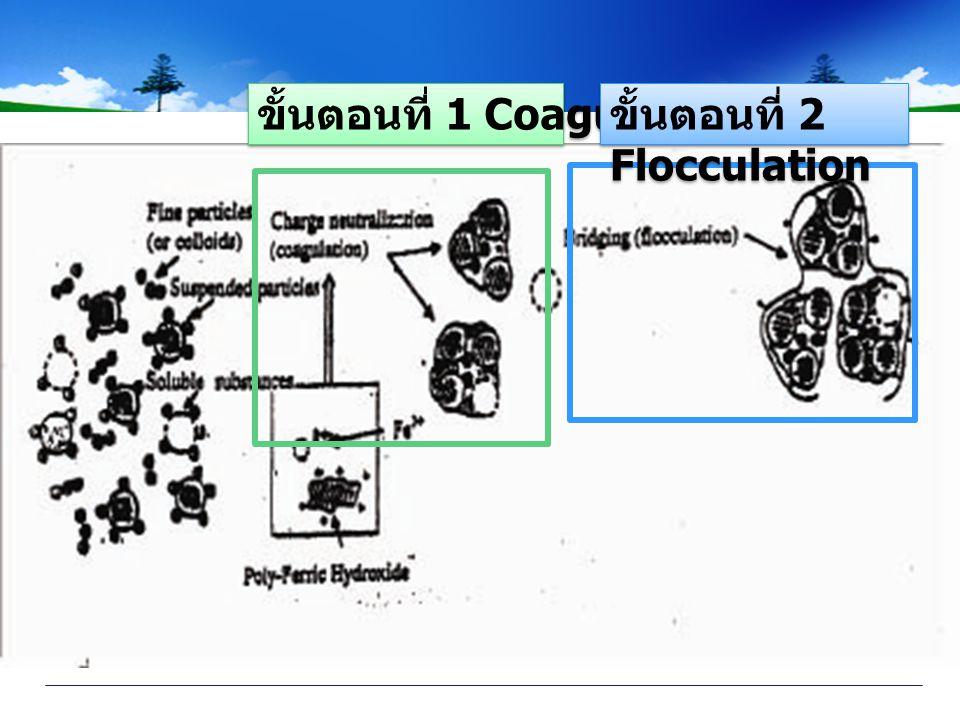 ขั้นตอนที่ 1 Coagulation ขั้นตอนที่ 2 Flocculation