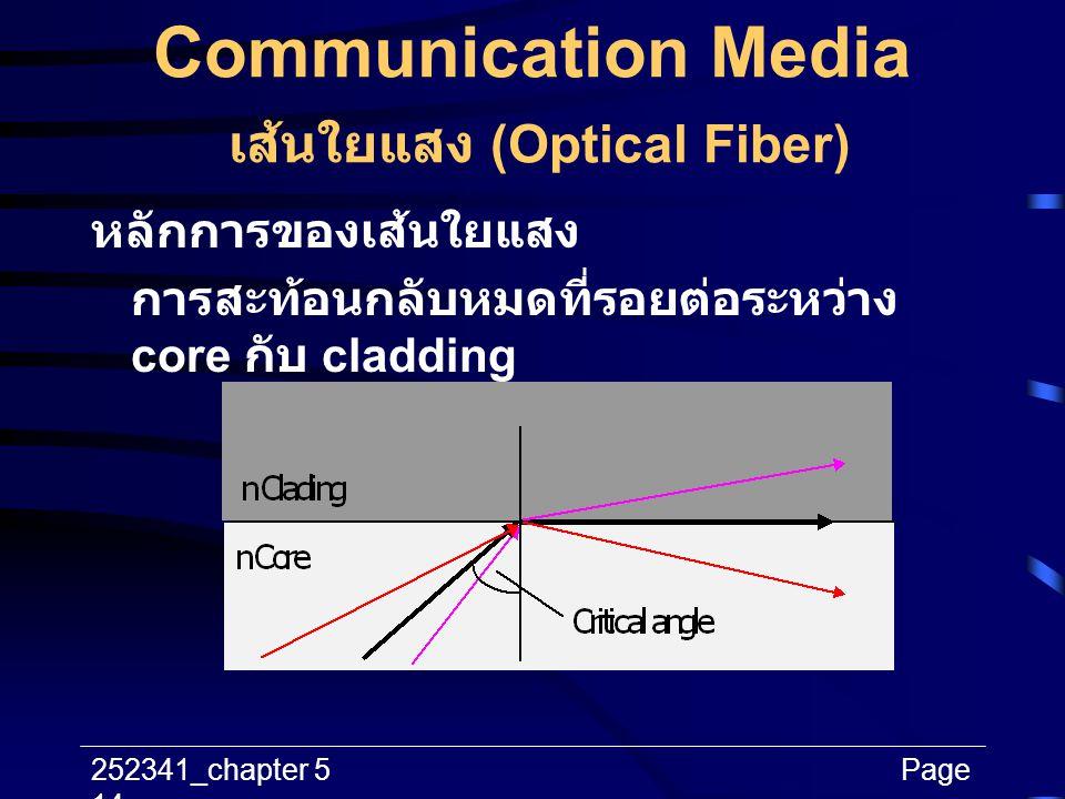 252341_chapter 5Page 14 Communication Media เส้นใยแสง (Optical Fiber) หลักการของเส้นใยแสง การสะท้อนกลับหมดที่รอยต่อระหว่าง core กับ cladding