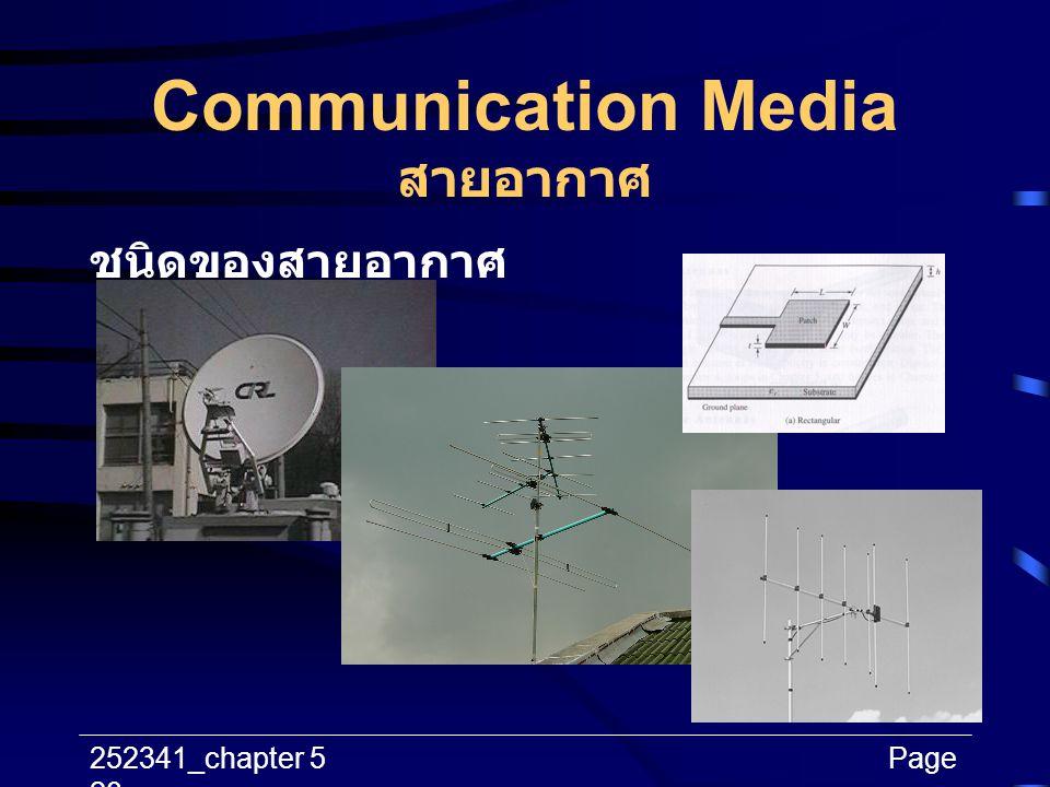 252341_chapter 5Page 20 Communication Media สายอากาศ ชนิดของสายอากาศ
