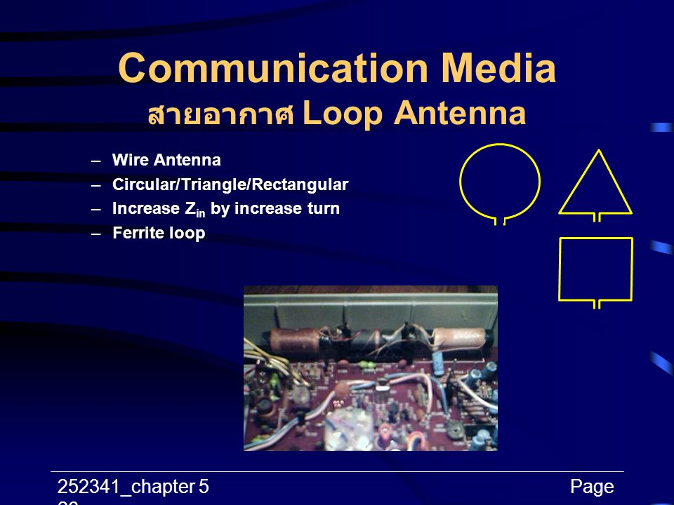 252341_chapter 5Page 26 Communication Media สายอากาศ Loop Antenna –Wire Antenna –Circular/Triangle/Rectangular –Increase Z in by increase turn –Ferrit