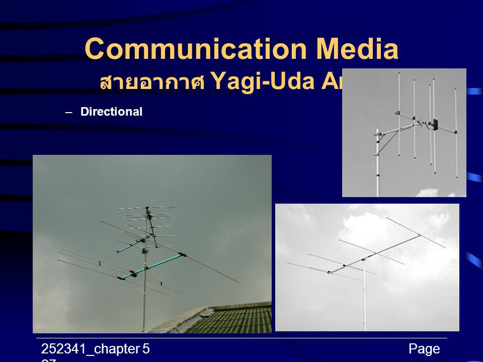 252341_chapter 5Page 27 Communication Media สายอากาศ Yagi-Uda Array –Directional