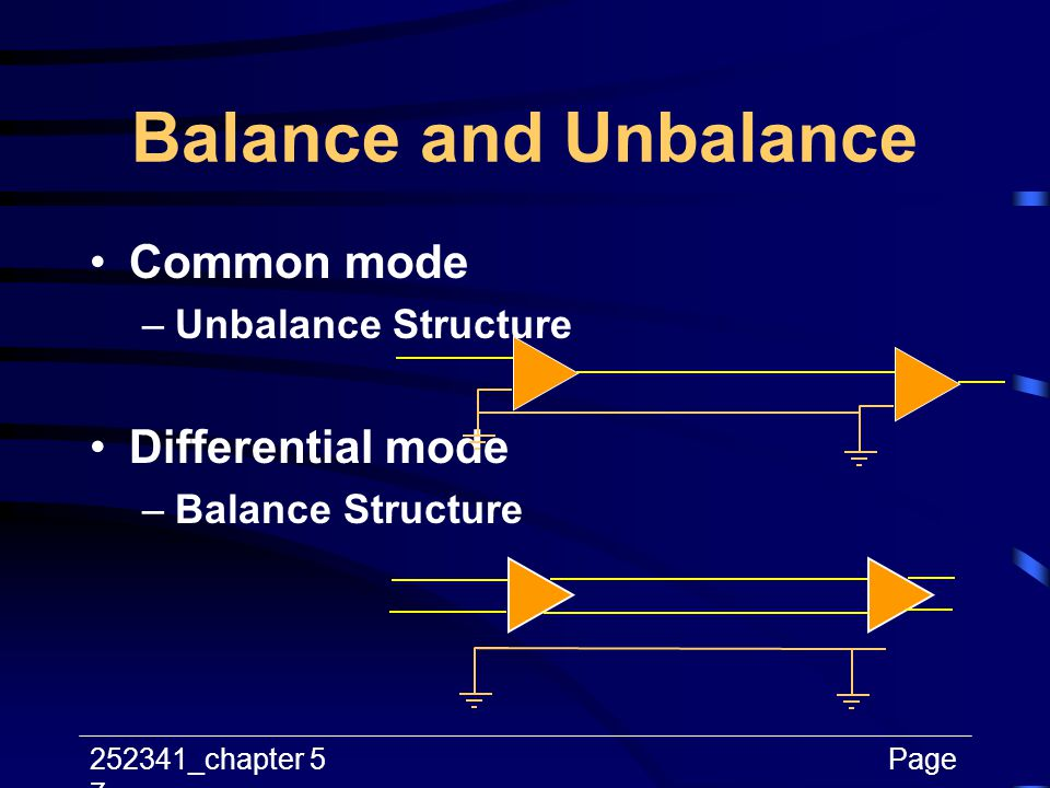 252341_chapter 5Page 7 Balance and Unbalance Common mode –Unbalance Structure Differential mode –Balance Structure